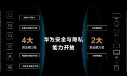 华为终端云服务携手开发者共建安全可信的全场景生态